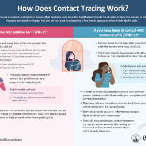 CA LA County contact tracing