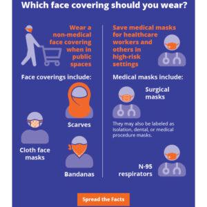 WA COVID facemask